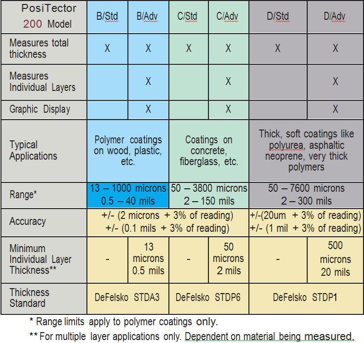 mil thickness conversion chart - Mersn.proforum.co